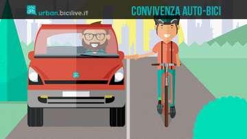 La convivenza pacifica sulle strade di auto e biciclette è possibile