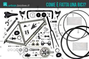 L'immagine copertina dell'articolo sul libro La Bicicletta pezzo per pezzo.