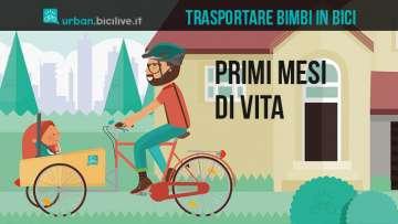 trasportare bimbi in bici: Immagine che mostra papà che trasporta il bimbo in bici su una cargo bike.