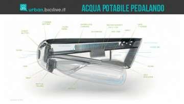 Fontus produce acqua potabile mentre si pedala in bicicletta