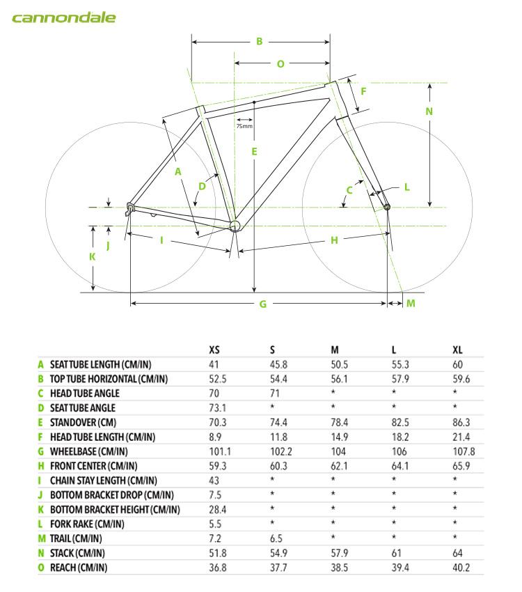 Cannondale Topstone tabella geometrie bicicletta