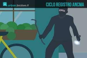 Con il Ciclo Registro ANCMA rende più dura la vita ai ladri di biciclette