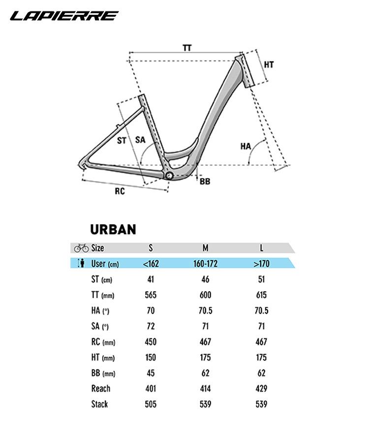 La tabella con la scheda e geometrie della bici Lapierre Urban 400 2020