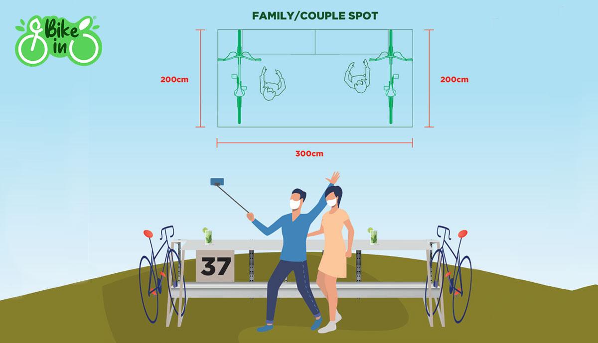 illustrazione della postazione family/doppia