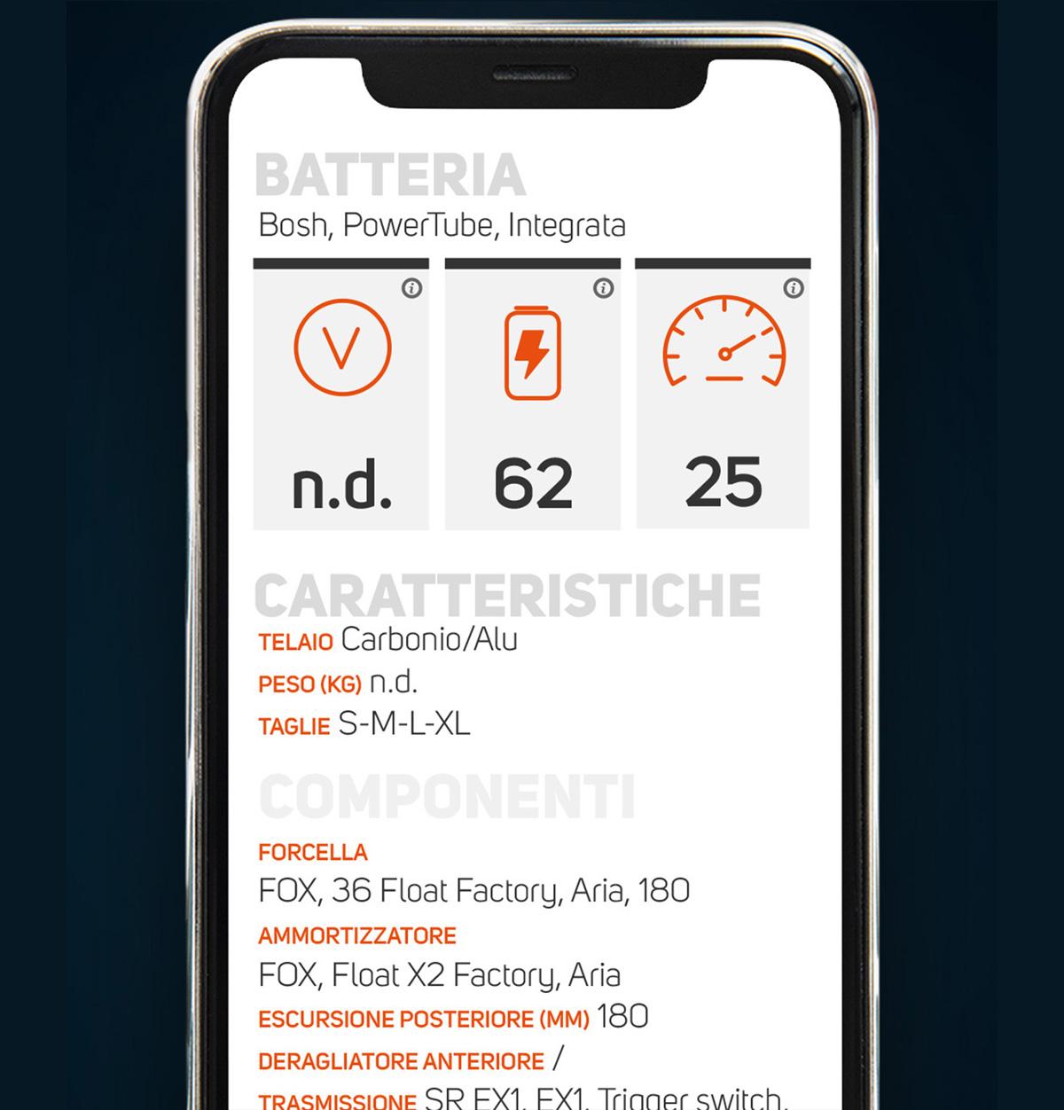 I dati relativi ai modelli ebike presenti sull'app di BiciLive