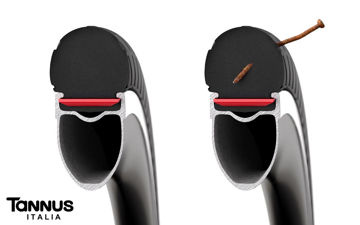Sezione del sistema antiforatura Tannus Airless