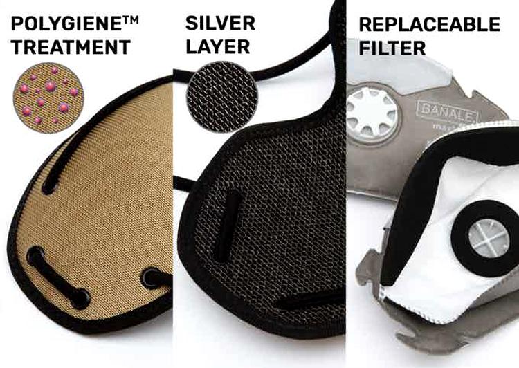 Le tecnologie della Silver Mask 2