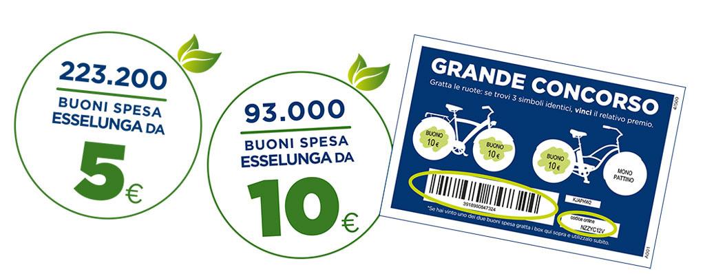 La cartolina del Grande Concorso Vinci la Mobilità di Esselunga e il dettaglio dei buoni spesa in palio