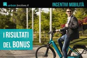 I risultati ottenuti dagli incentivi del governo sulla mobilità elettrica o Bonus Bici