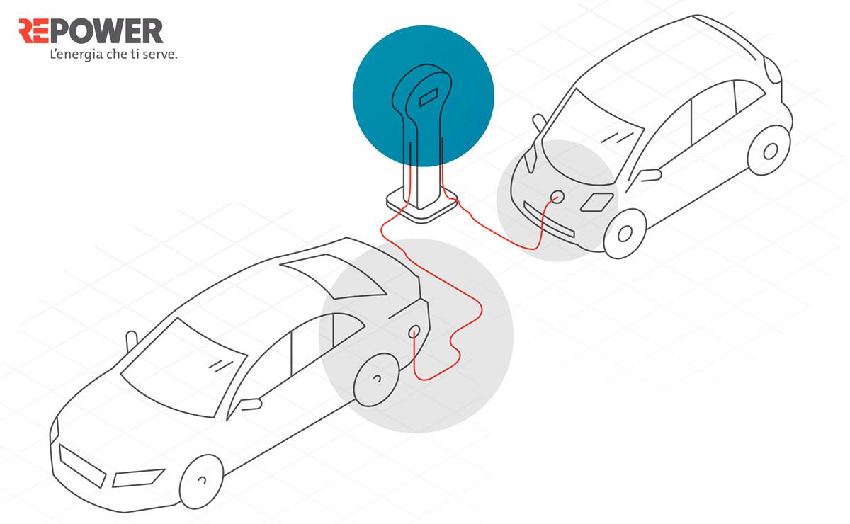 Illustrazione delle auto elettriche nel white paper Repower 2021