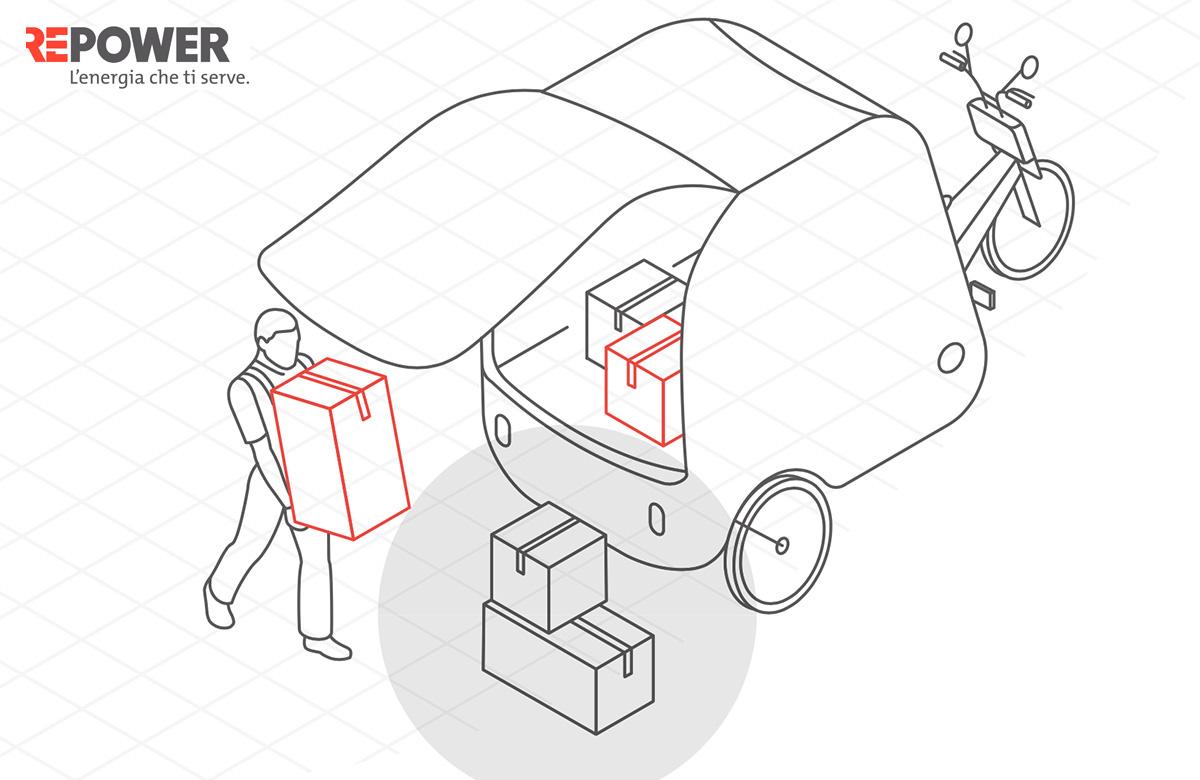 Illustrazione di una cargo bike presente nel white paper Repower 2021